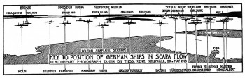 The German Fleet in Scapa Flow © Orkney Library and Archive
